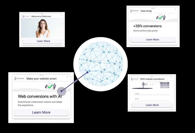 Lead qualification web assistant designed by Pathmonk