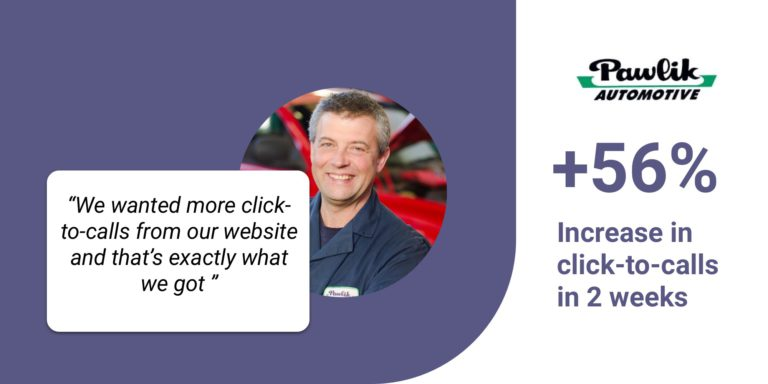 How Pathmonk helps companies to increase clicks-to-call by +56%
