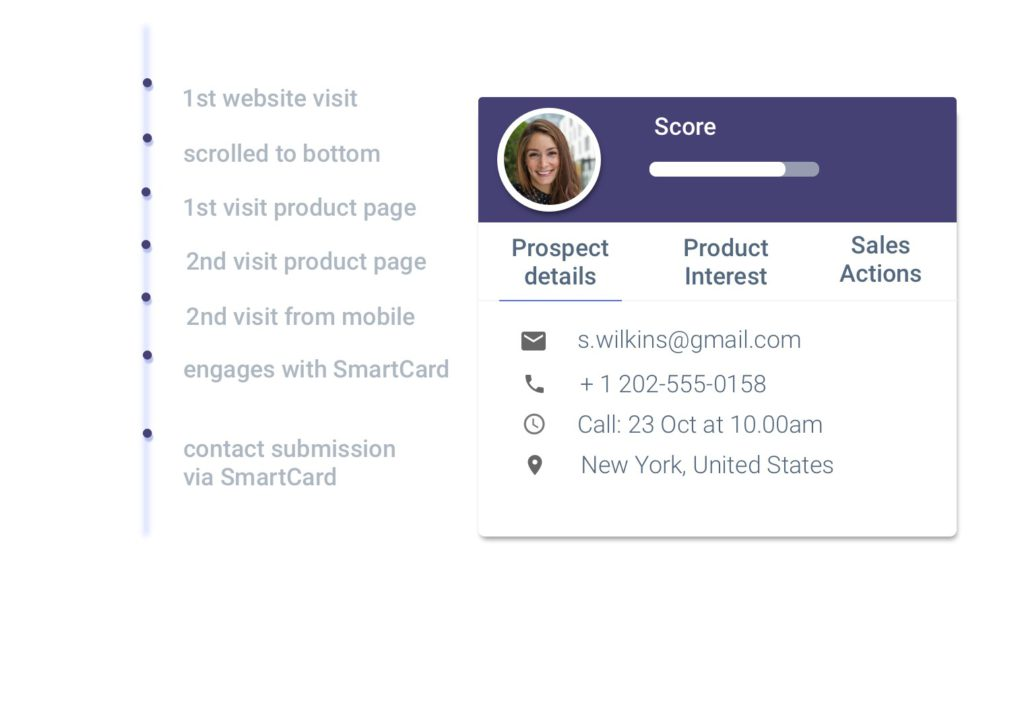 Zoom in on a single user's profile, to understand who they are, what they are interested in and how to reach them best