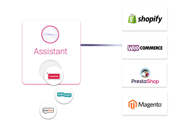 ecommerce_integration