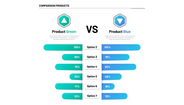 consideration product comparison