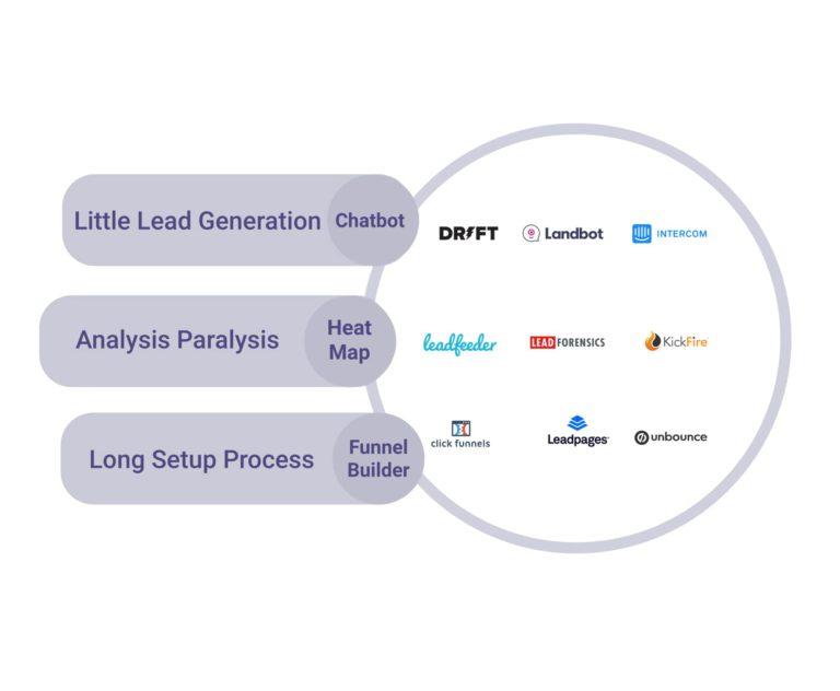 lead-qualification-compare-mobile