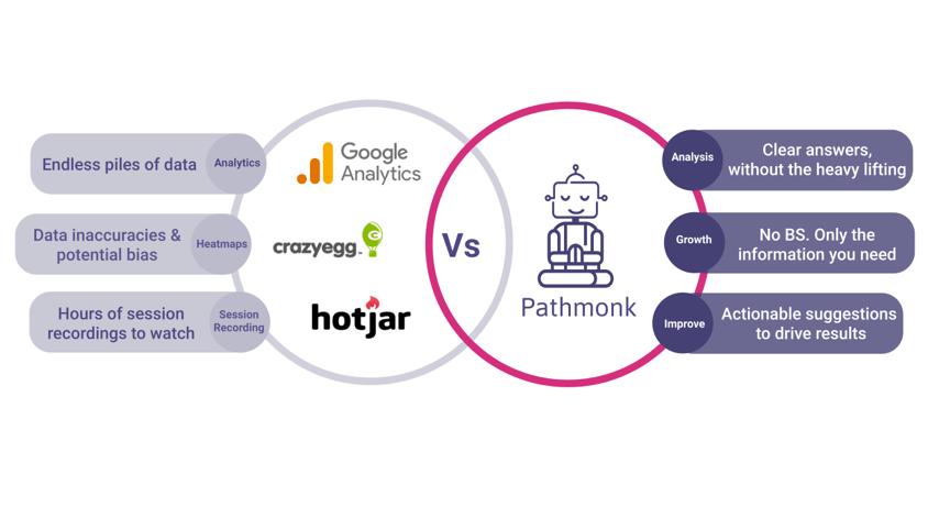 Pathmonk-metrics-comparison