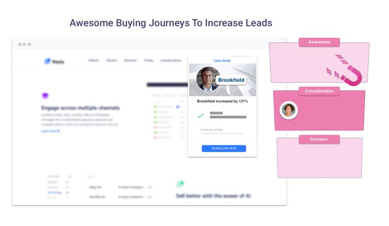 mobile-pathmonk-buying-journeys