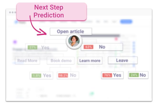 visitor-intent-predicition
