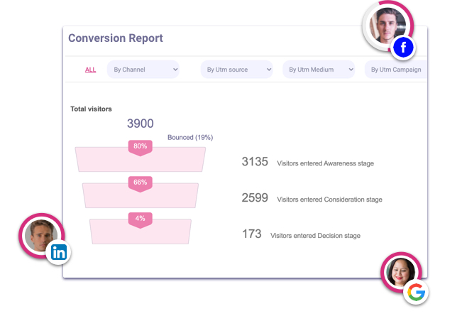 conversion-report-pathmonk-metrics